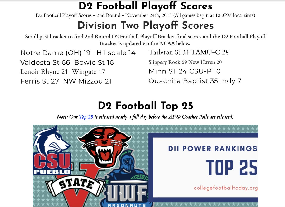 College Football Today On Twitter Division Two Playoff Scores