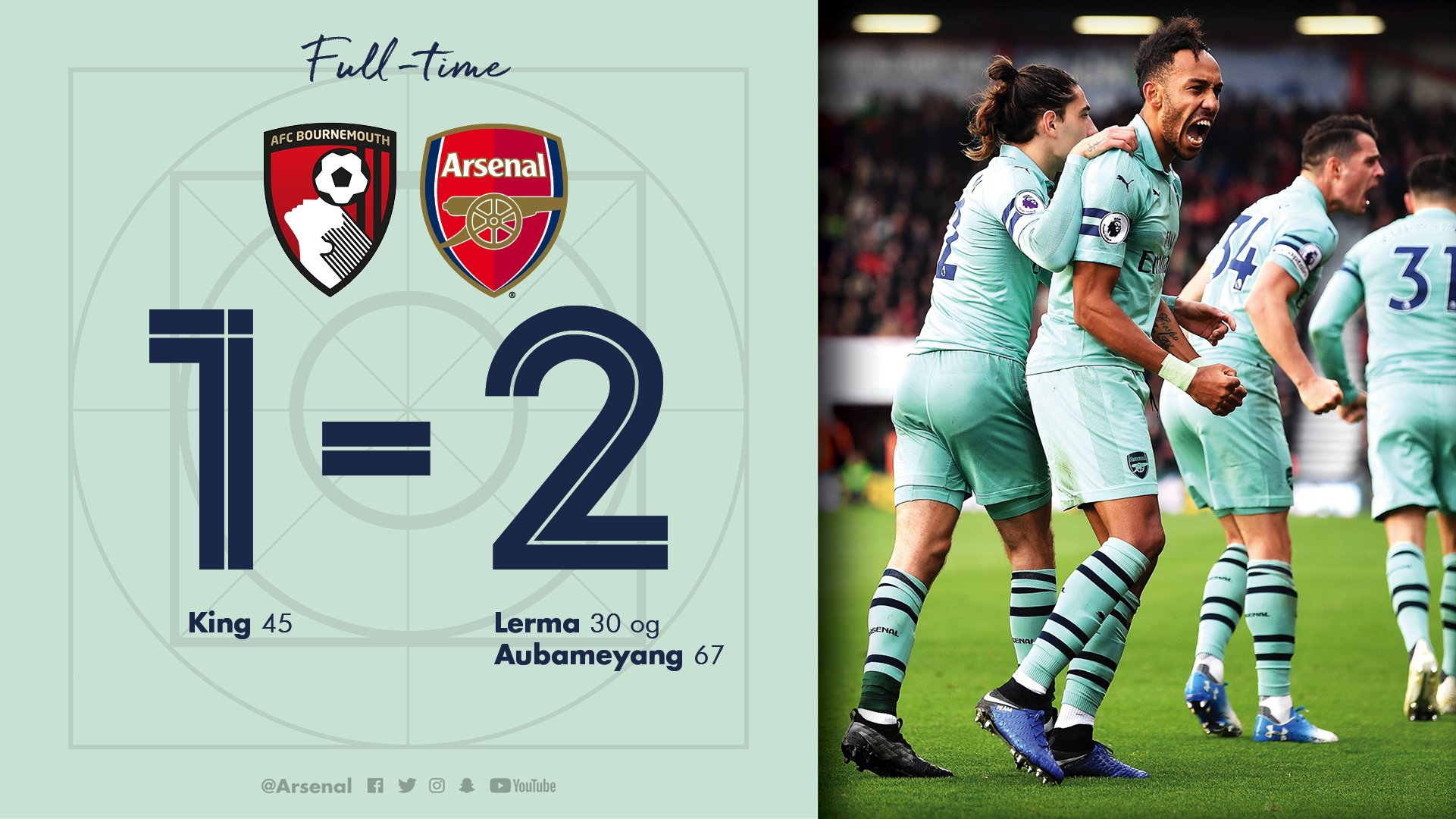 Bournemouth 1 Arsenal 2