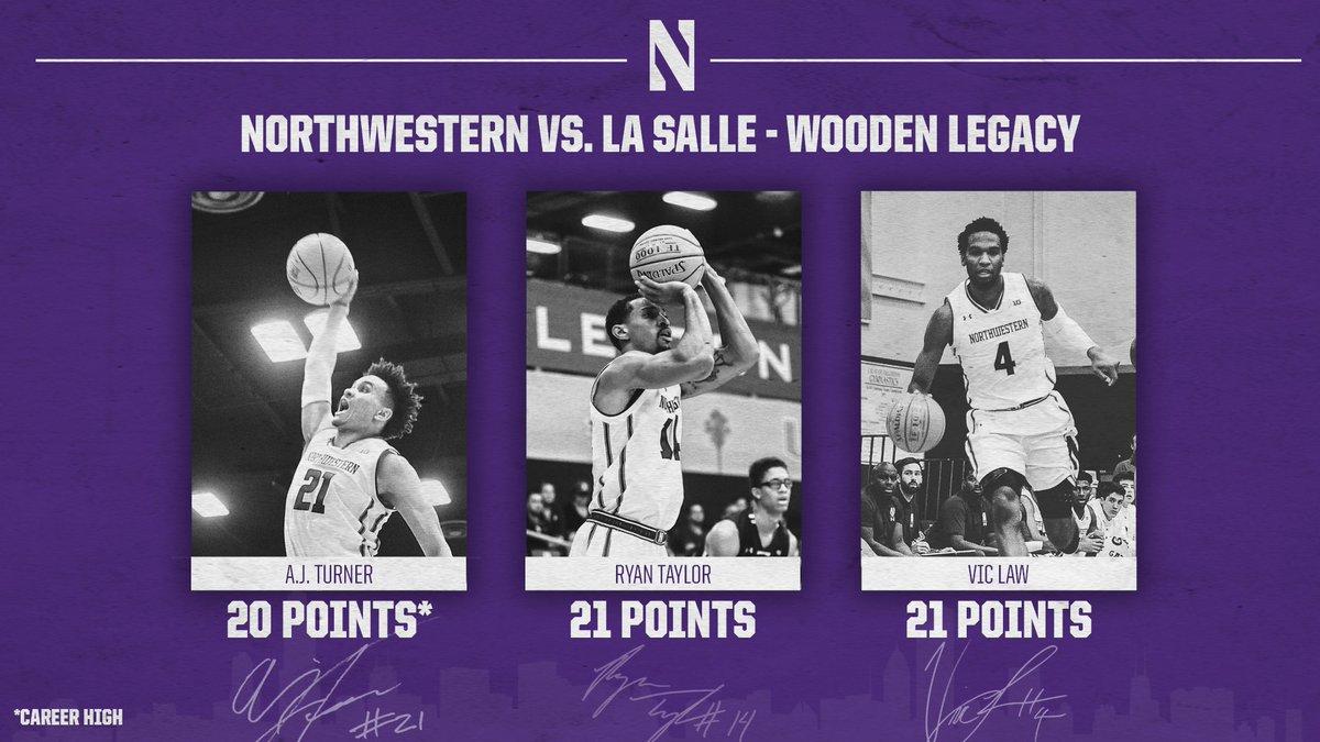 Northwestern Basketball on Twitter