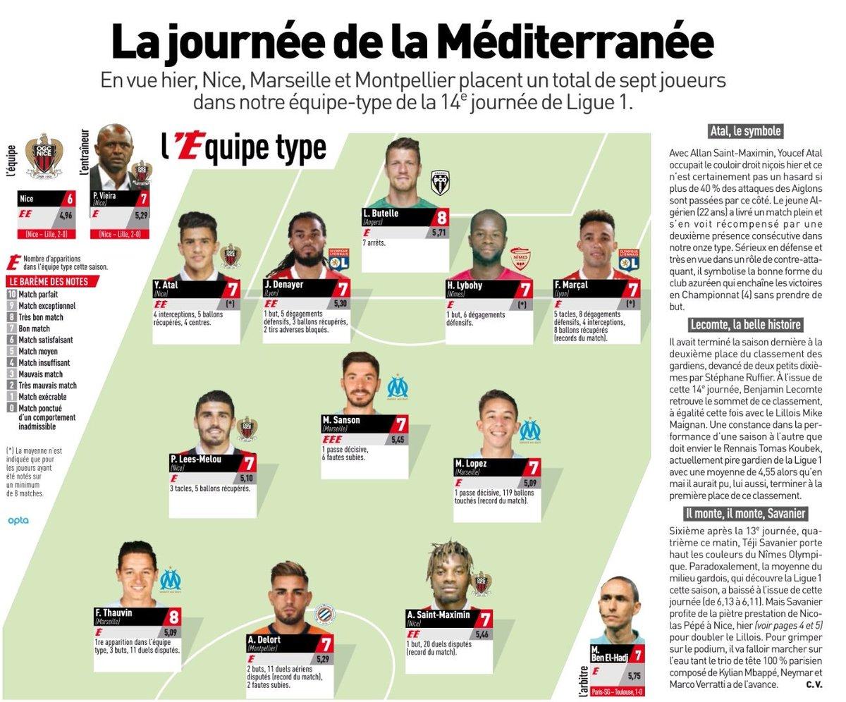 يوسف عطال ضمن التشكيلة المثالية للجولة 14 من الدوري الفرنسي 25
