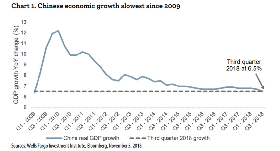 growth slows chinas government - 960×526