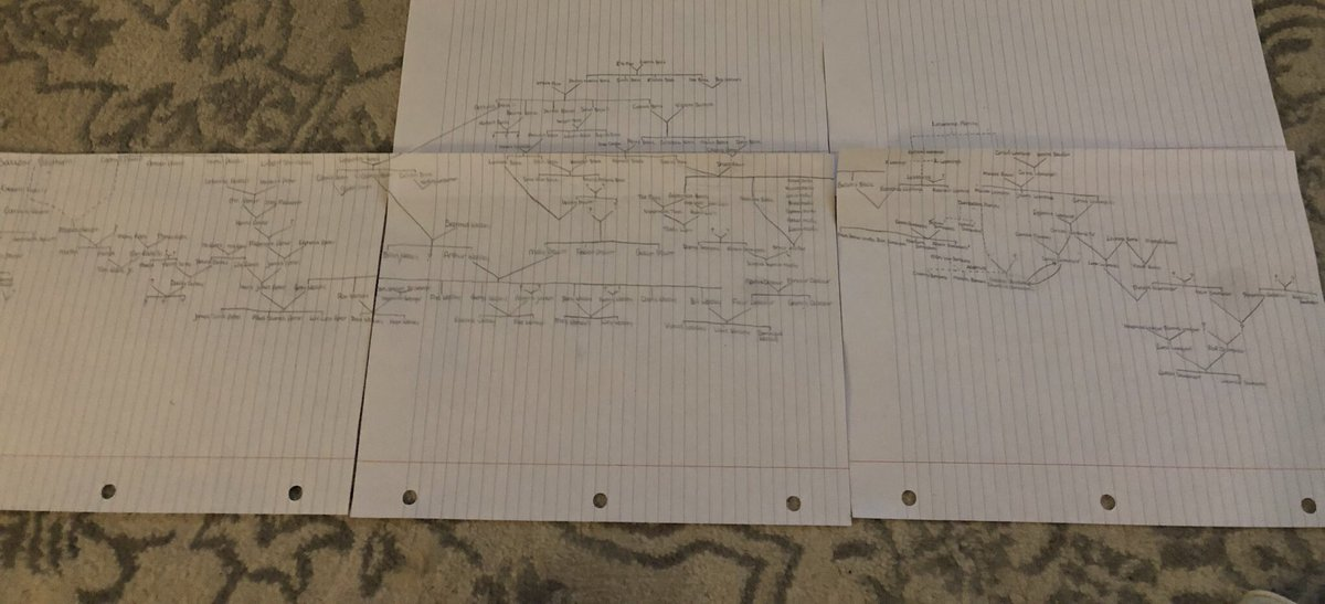 When I'm bored what do I do? I make a huge family tree connecting all the Harry Potter characters. @jk_rowling