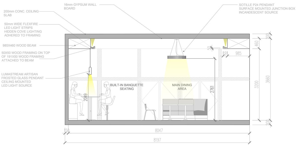 Yllescas Design On Twitter Lighting Details For A