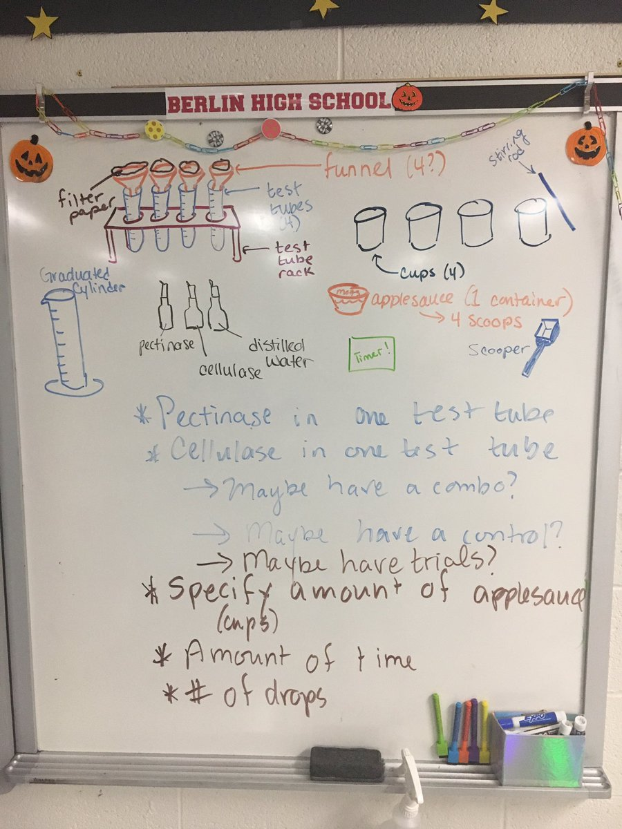 Ms Corallo On Twitter Biology Students Will Be Doing A Lab In