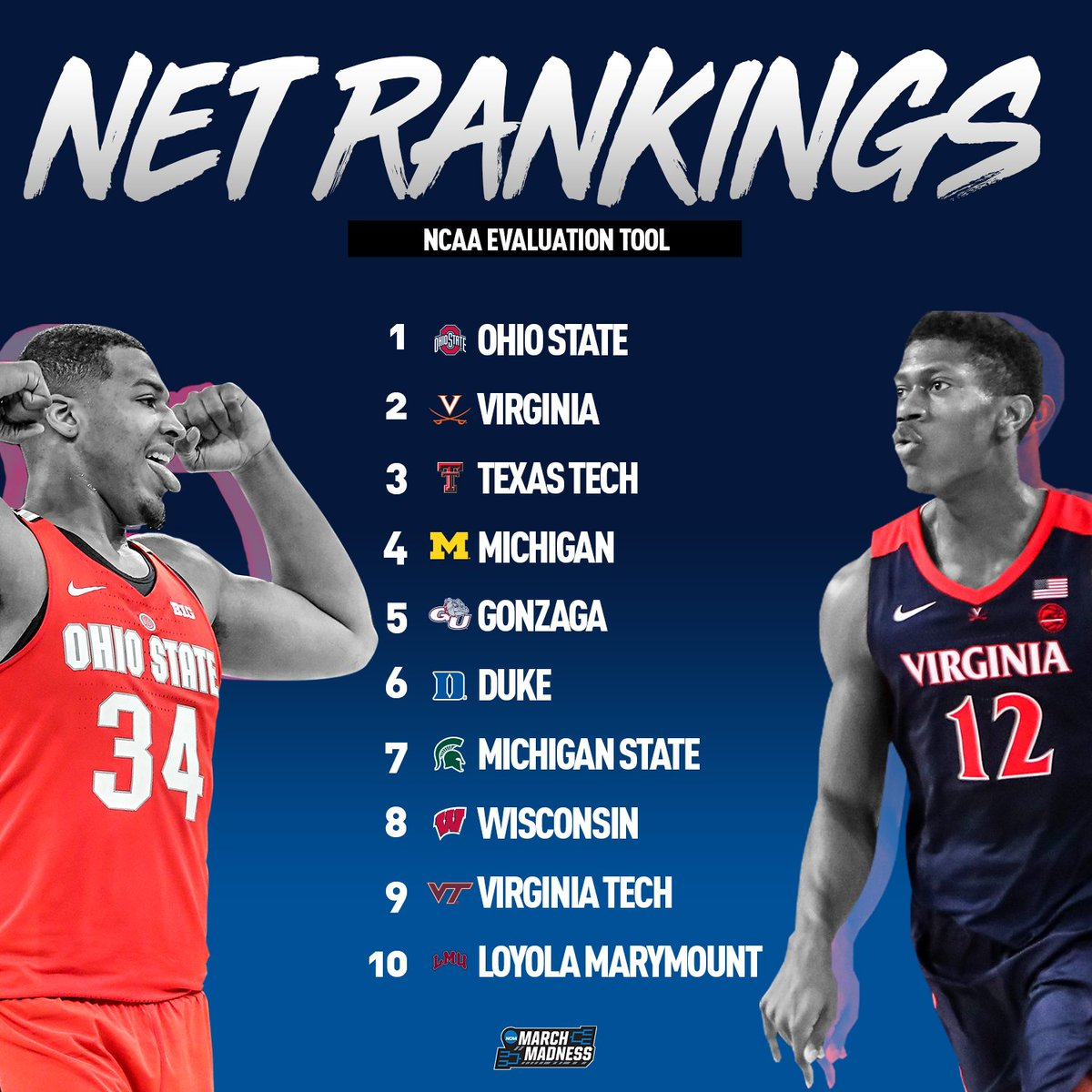 Ncaa March Madness On Twitter First Ever Net Rankings