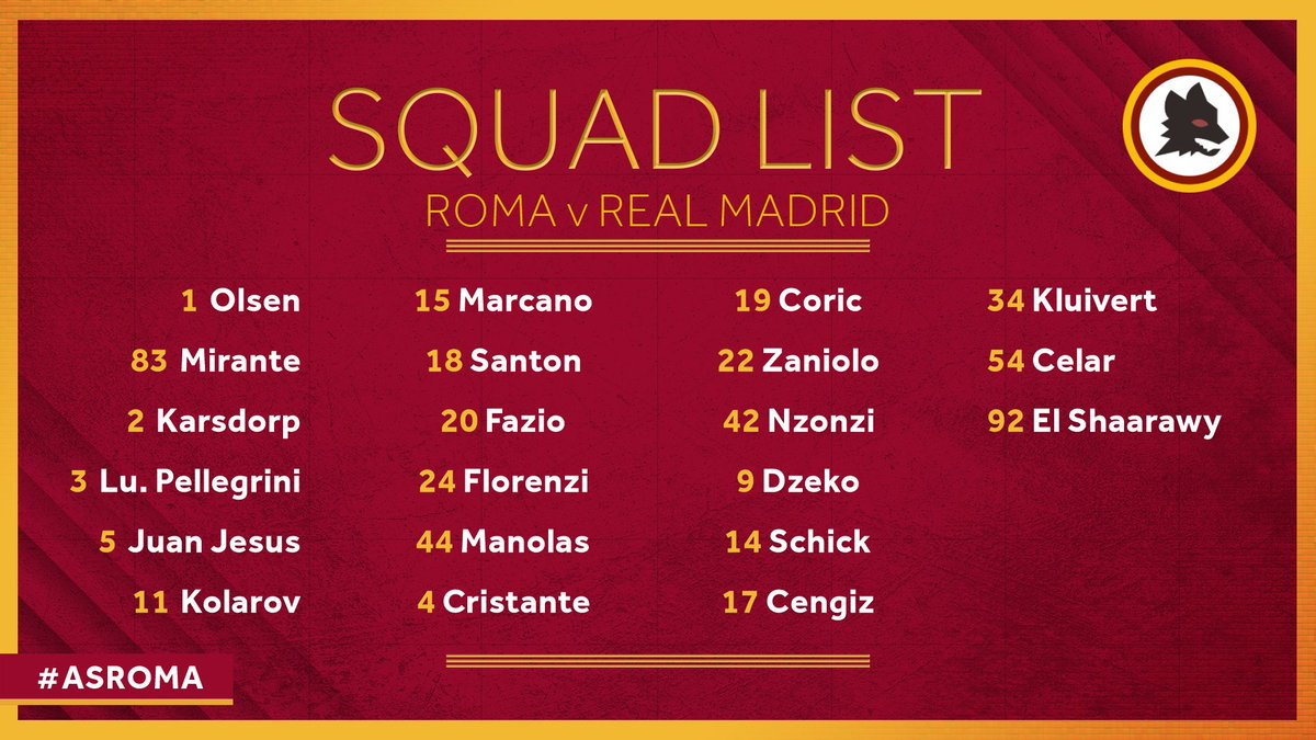 Groupe AS Rome