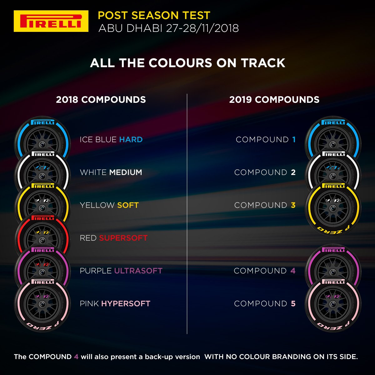 Here are the #Fit4F1 shoes available for the #AbuDhabiTest! #F1testing #Fit4F1testing