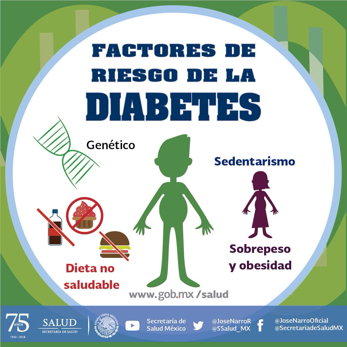 factores de riesgo de diabetes australia