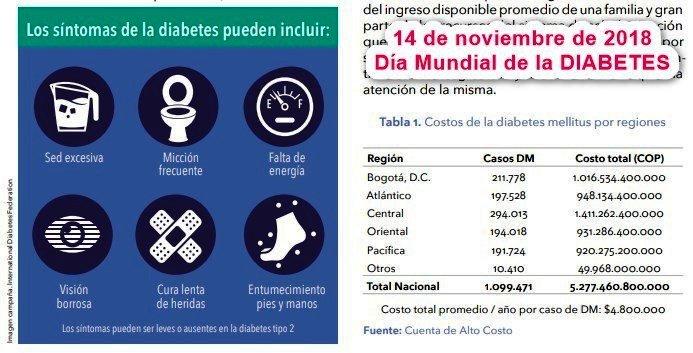 tabla de diabetes noviembre