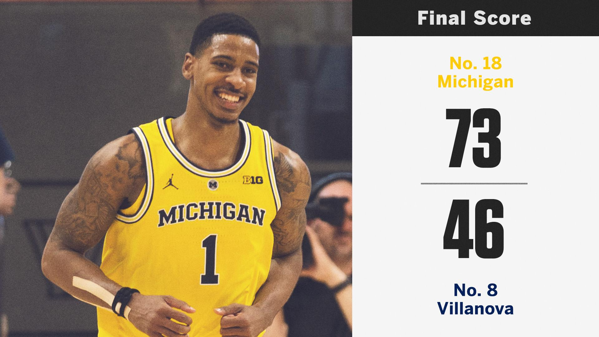 After losing to Villanova in the National Championship game, Michigan gets their revenge in a big way. https://t.co/mMmPNfTizL