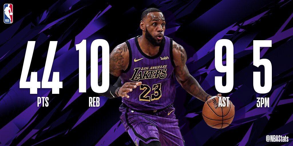 75d62487d47d NBA.com Stats on Twitter