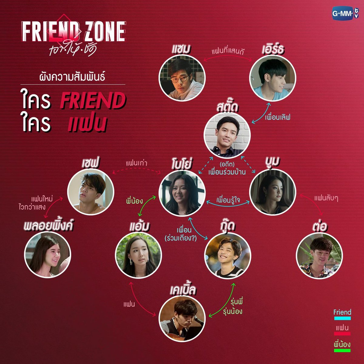 Thai Drama 2018] Friend Zone The Series - Page 4 - Others - Soompi