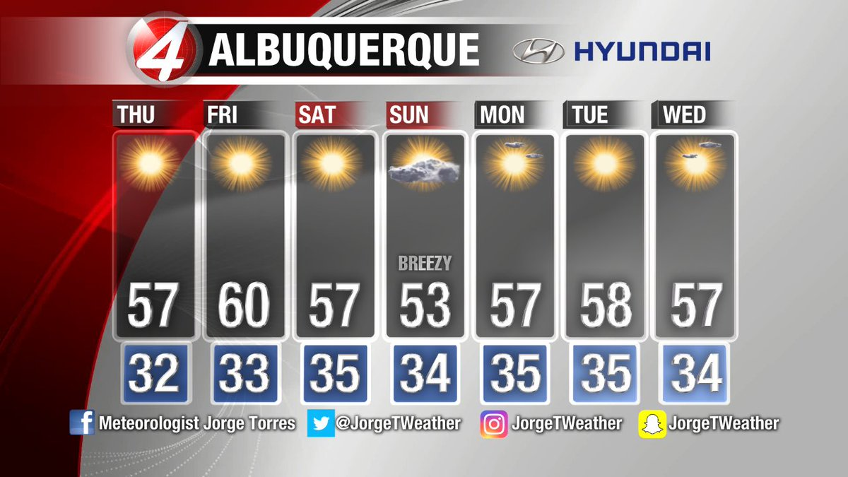 The warming trend continues the rest of the week.   Goodnight. #nmwx