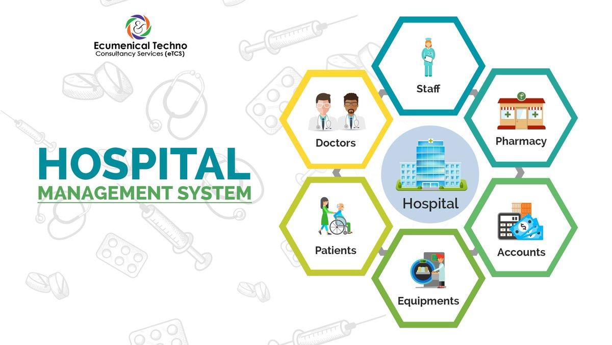 hospitalmanagementsoftware hashtag on Twitter