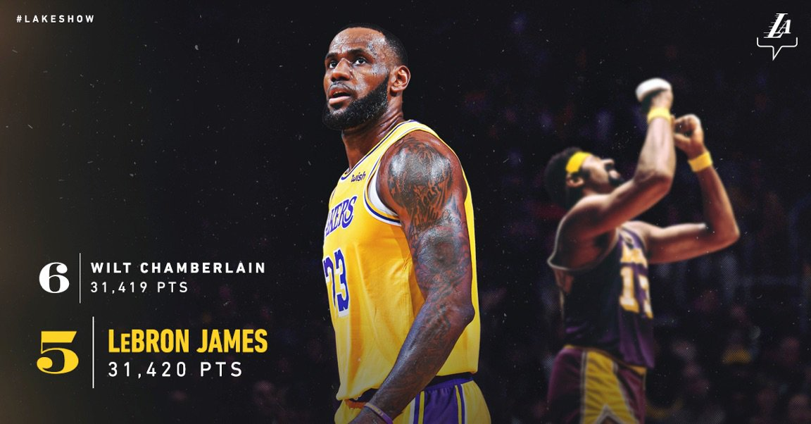 The King passes the Big Dipper.  @KingJames is now the fifth-highest scorer in NBA history. https://t.co/XHDXoMVCsW