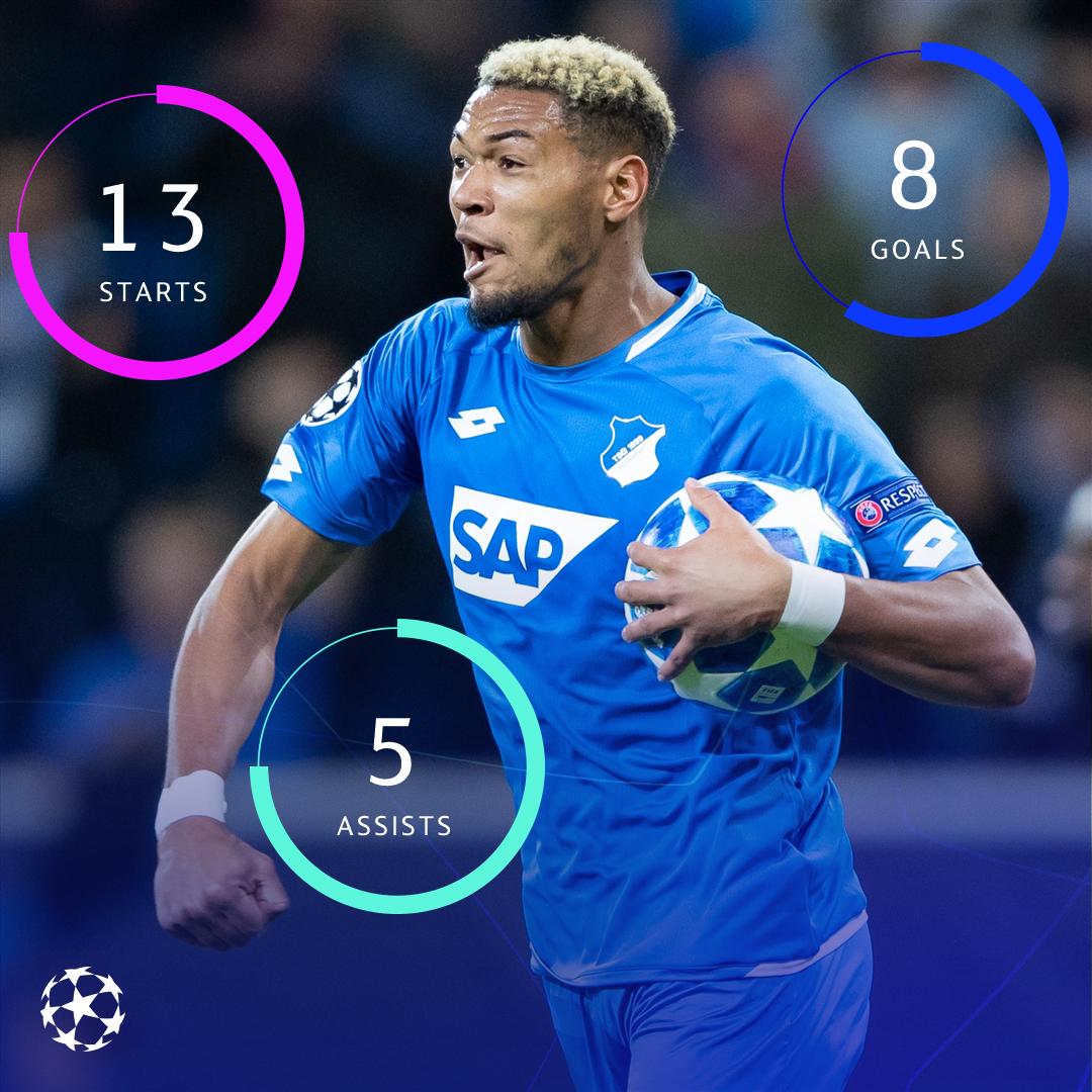 🇧🇷 JOELINTON 🇧🇷 👕 Hoffenheim 🔥 Breakthrough season ℹ️ Touted as the next Firmino #UCL