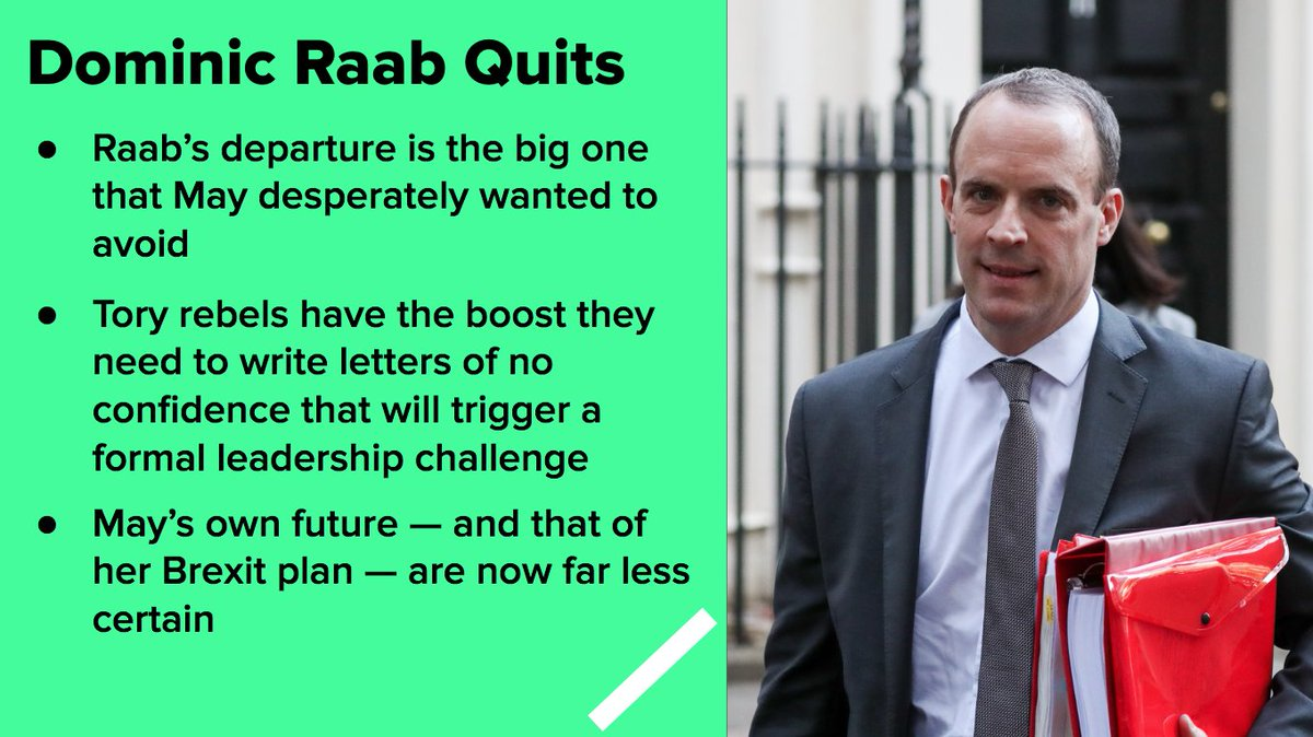Dominic Raab's resignation is a huge deal for May, Bloomberg reporter @timross_1 explains why 👇 #BrexitAgreement