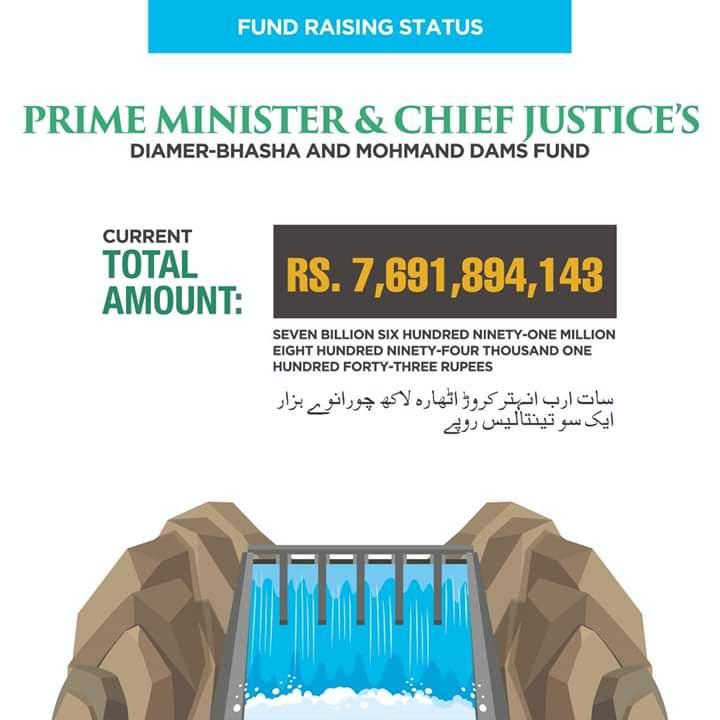 Contribute for the future of Pakistan, contribute in CJ-PM Diamer Bhasha Dam Fund #Fixit <br>http://pic.twitter.com/GfMC61JwfZ