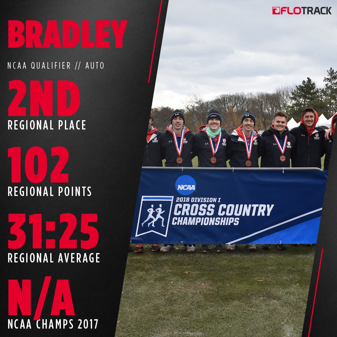 Bradley men are making history with their first ever qualification for the XC Championship. #ncaaxc https://t.co/tSSc0Zidfg