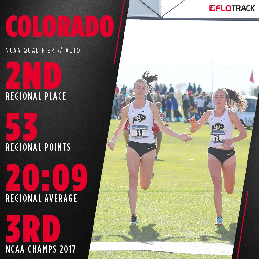 RT @FloTrack: Another year back at Nationals, and another year chasing the team title for @CUBuffsTrack #ncaaxc https://t.co/y0msKiV296