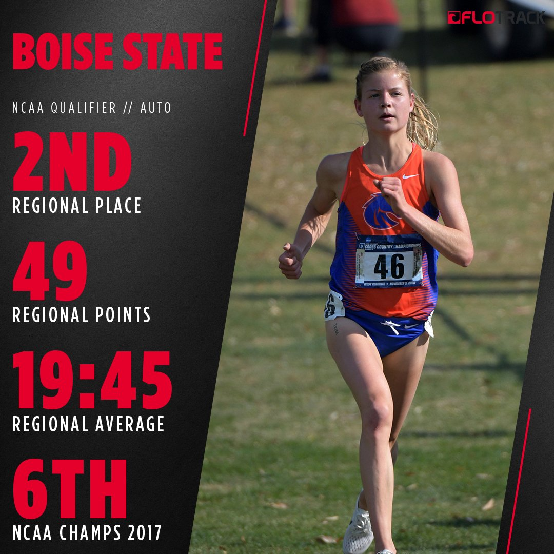 RT @FloTrack: Boise State @BroncoSportsXC women aim for the podium in the return trip to Madison #ncaaxc https://t.co/sF9svIt2JL