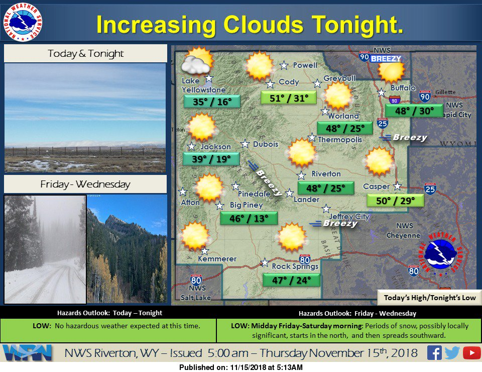 Partly cloudy and warm again today, with some breezy areas. Cold front moves in Friday afternoon bringing snow to the Cowboy State. #wywx