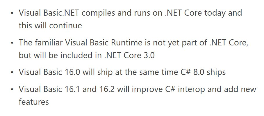 92d0208675945 There are new changes coming to Visual Basic in .NET Core 3.0. See what  that means for Visual http   msft.social Pmg4Si users interested in .