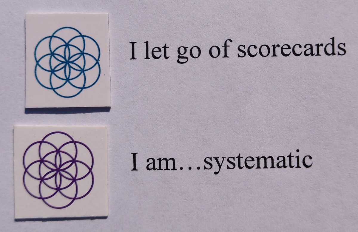 test Twitter Media - Today's Positive Thoughts: I let go of scorecards and I am...systematic. #affirmation https://t.co/ZSGevChIEt