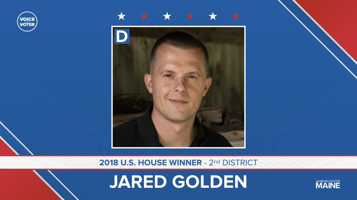 #BREAKING: Jared Golden wins in nation's first federal race decided by ranked-choice voting