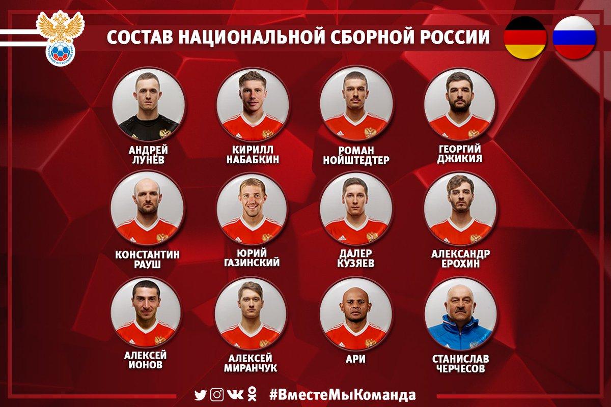 Стартовый состав сборной России на матч с Германией