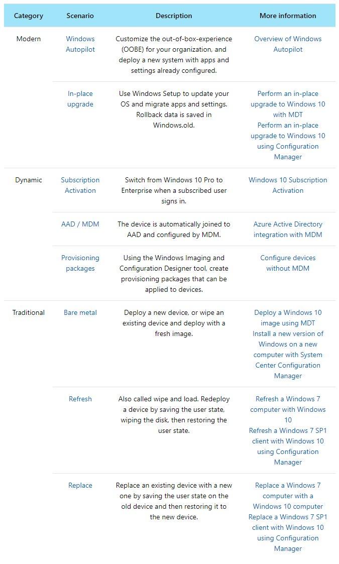 Windows IT Pro on Twitter: