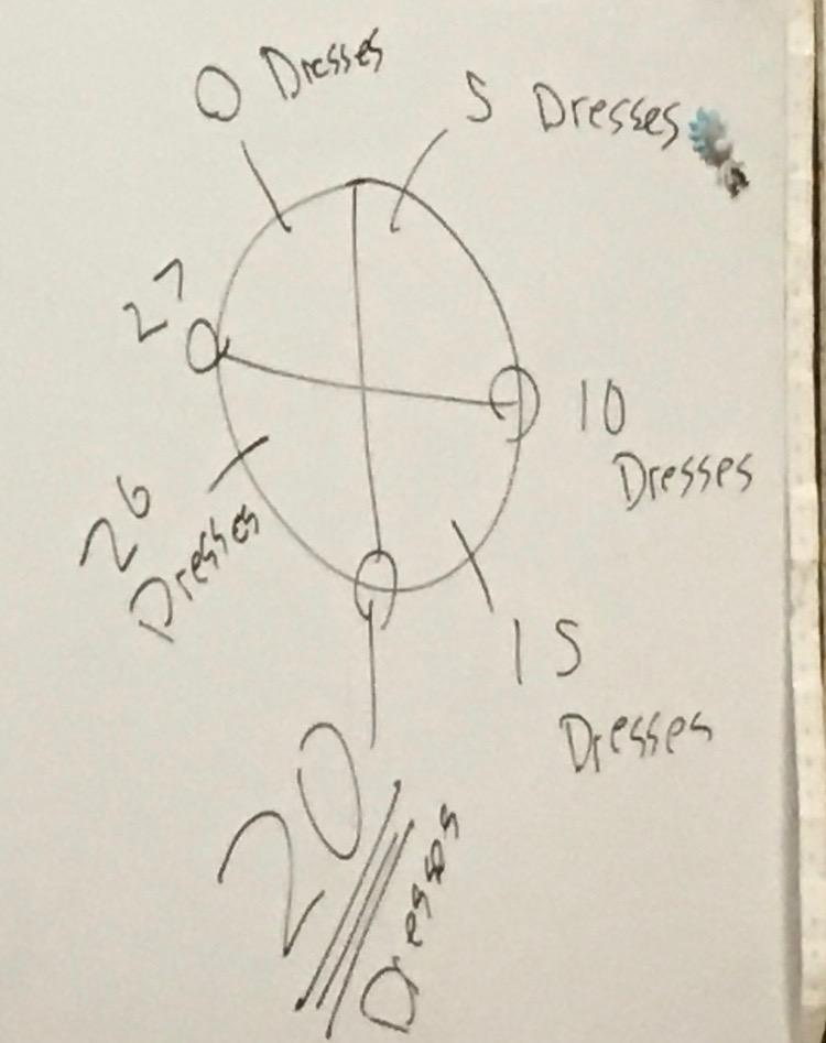 Dan broke out the story circle to take a look at the twists and turns of 27 Dresses.