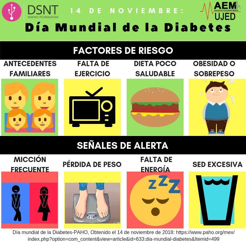 Senyales de diabetes