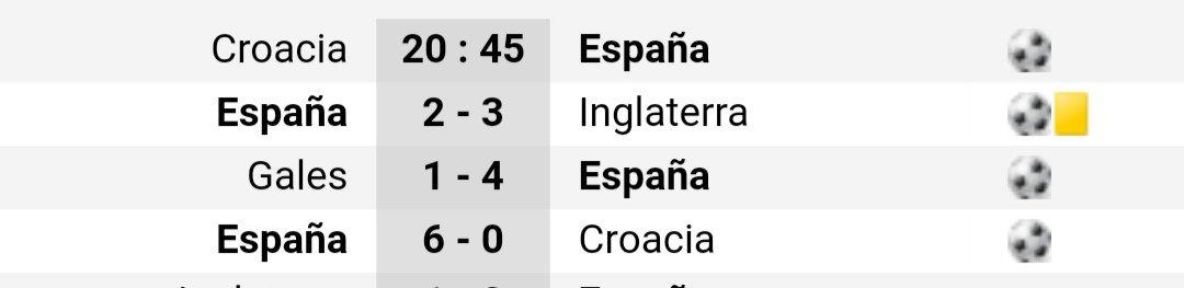 Sergio Ramos, theoretically a defender... Scored v Croatia, Wales, England and Croatia again https://t.co/vijTjY3KXu