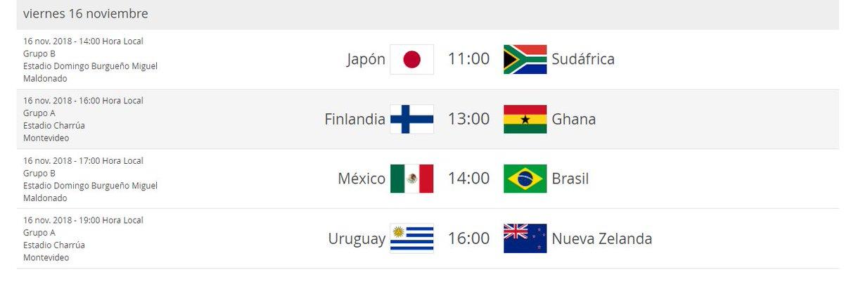 promoción especial última selección comprar Copa Mundial Femenina Sub-17 : dejamos juegos mañana fecha ...