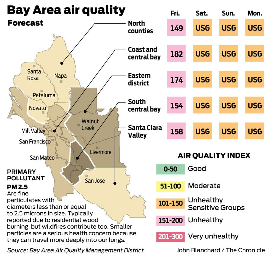 San Francisco Chronicle On Twitter Bay Area Air Quality Has
