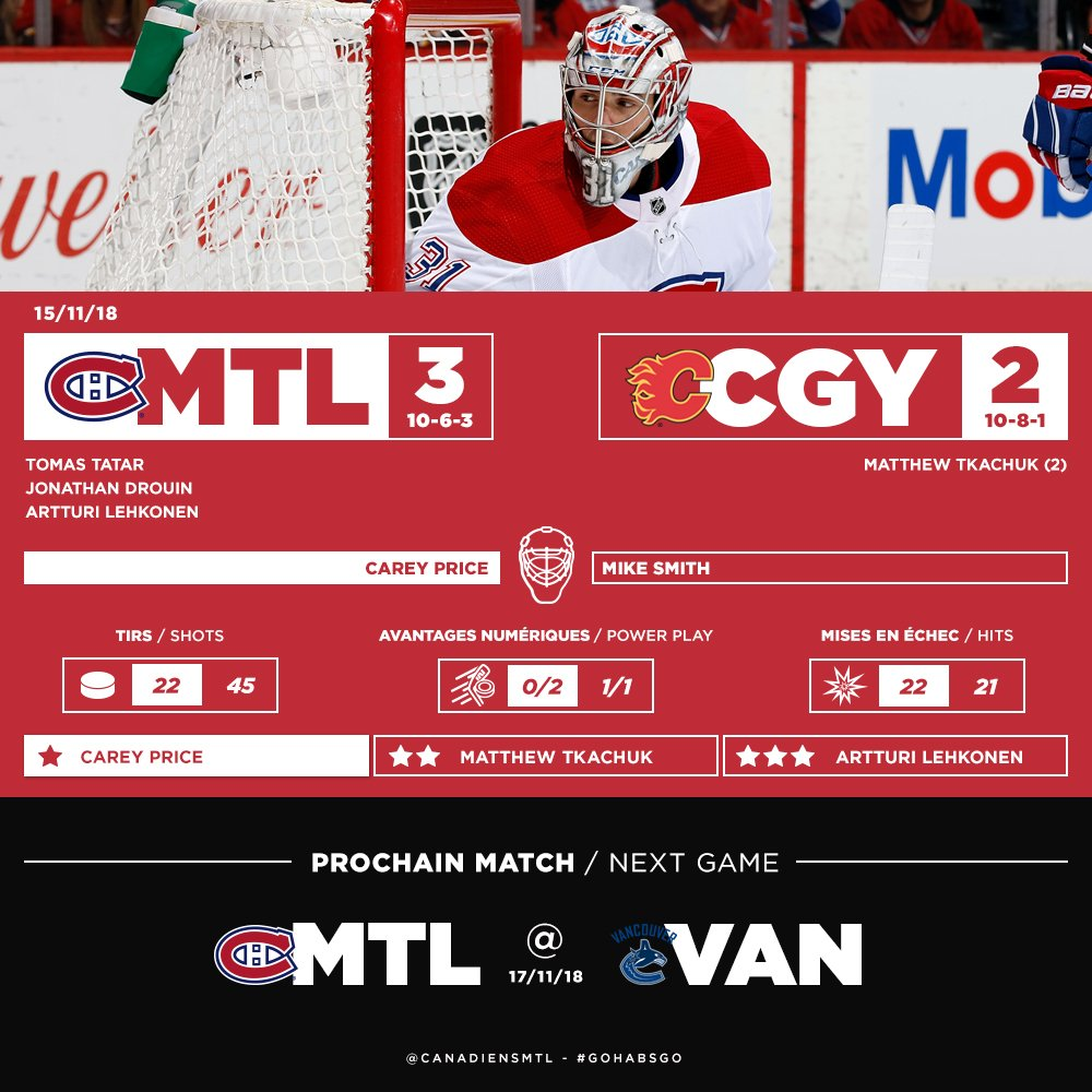 43 arrêts pour Carey Price dans la victoire.  43 saves for Carey Price in the victory.  #GoHabsGo
