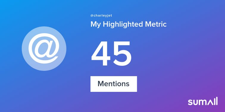 My week on Twitter 🎉: 45 Mentions, 1 New Follower. See yours with https://t.co/z0OiOqAO9u https://t.co/SXyfFln1A4