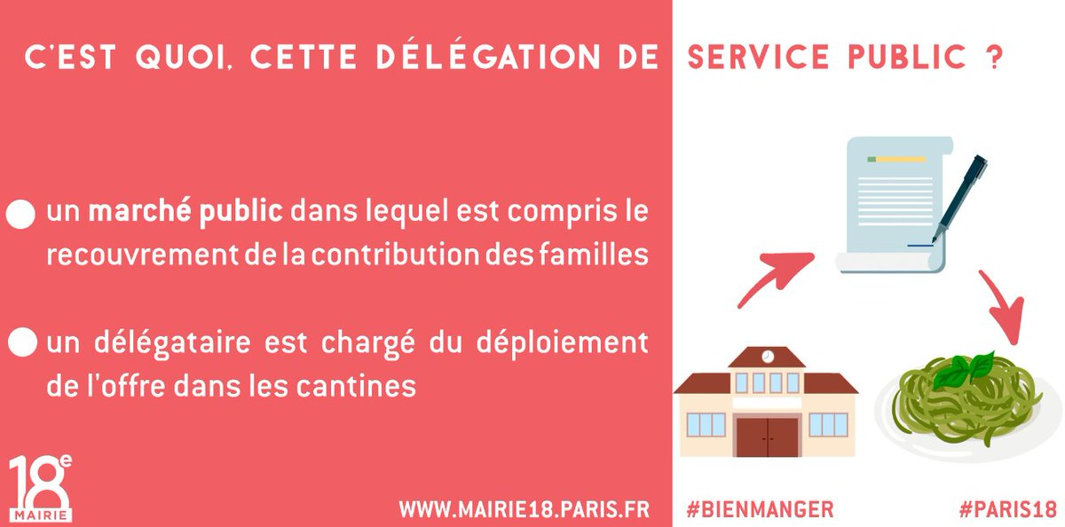 Mairie 18 Paris On Twitter Le Cahier Des Charges Pour La Nouvelle