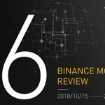 Image for the Tweet beginning: #Binance Monthly Review - Month