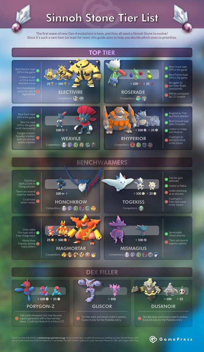 how to get a sinnoh stone