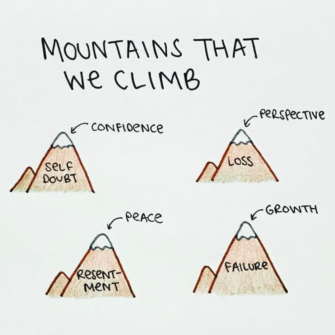 Mountains That We Climb goo.gl/wBCGEV