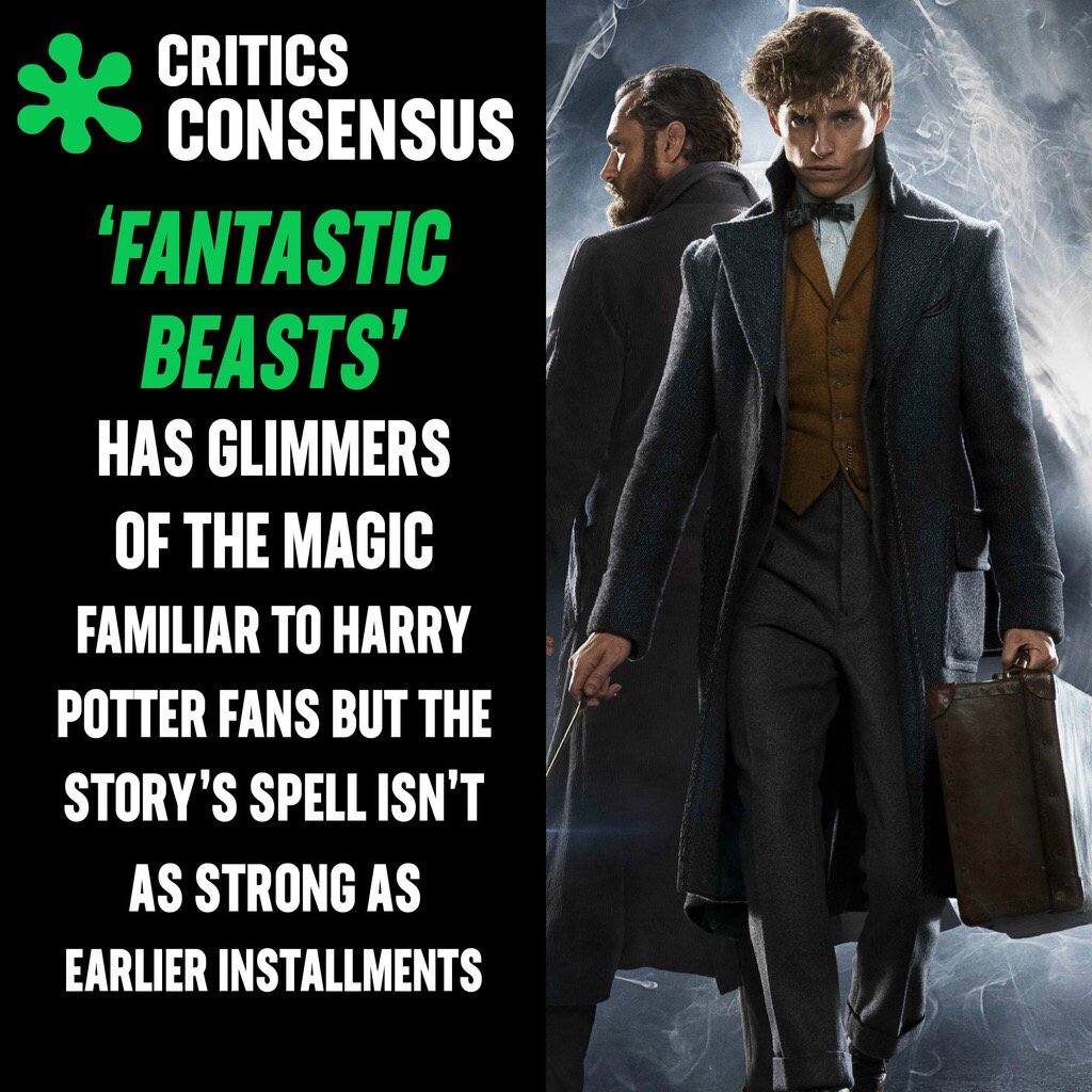 #FantasticBeasts is currently #Rotten at 42% on the #Tomatometer, with 186 reviews: https://t.co/GOhD6TvcqB