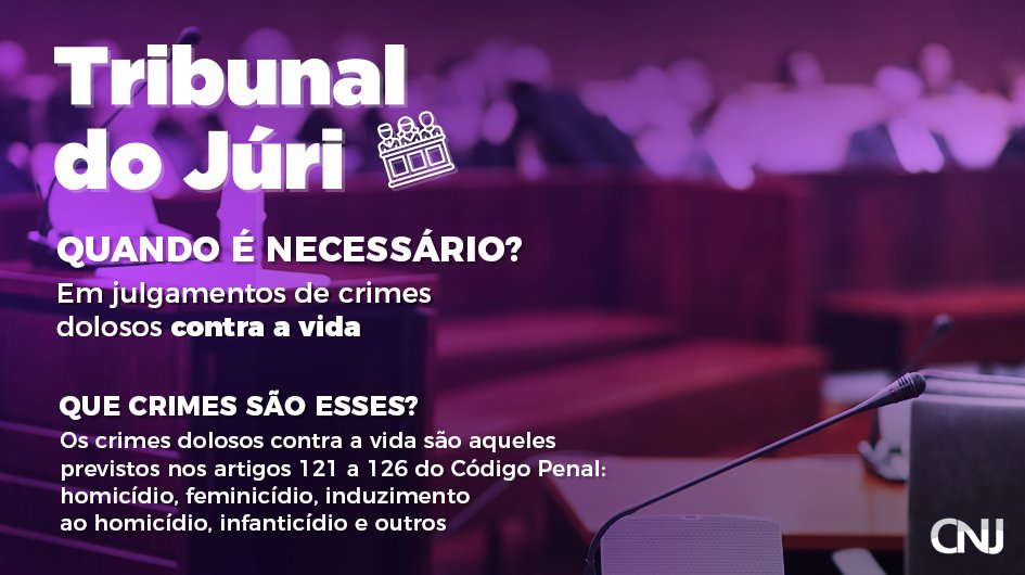 #MêsDoJúri ⚖ Dados do Atlas da Violência 2018 mostram que, no ano passado, 63.800 pessoas foram assassinadas no Brasil. São homicídios, feminicídios, infanticídio, entre outros crimes dolosos contra a vida que, deverão ter um julgamento colegiado. Veja: https://t.co/34mUodWCp6