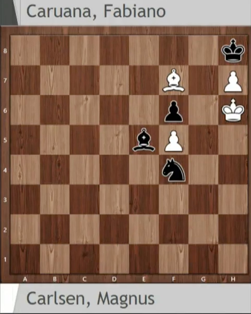 US Chess on Twitter: