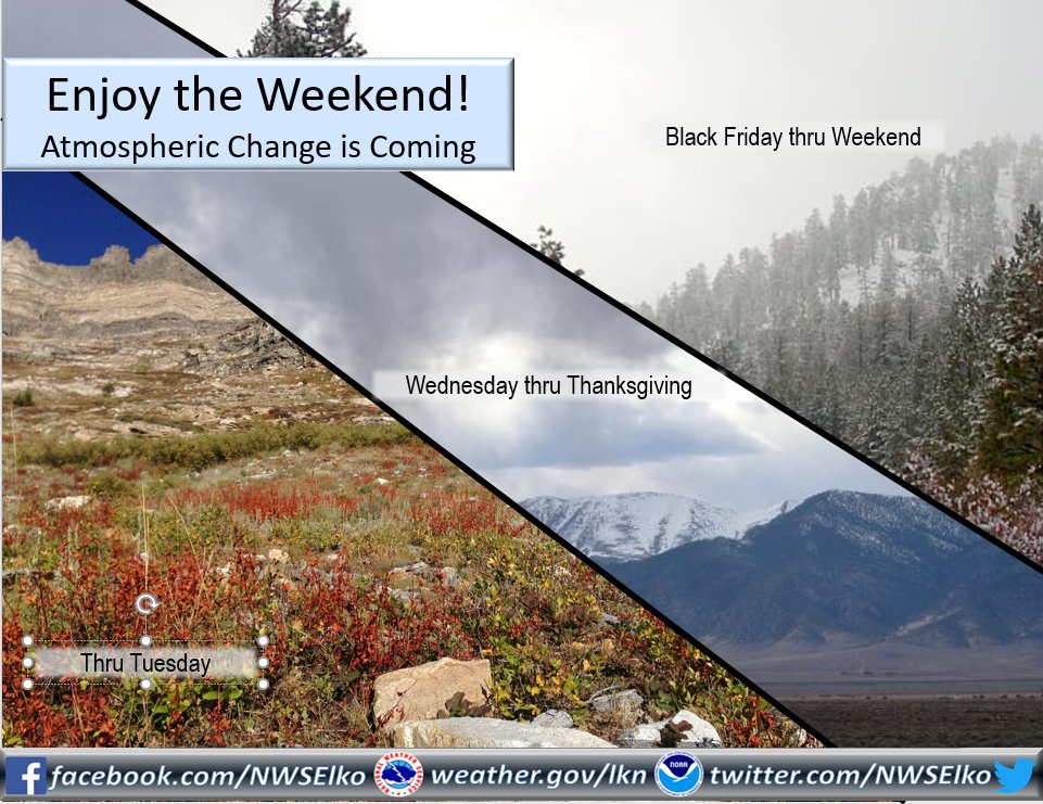 Enjoy your weekend as a weather change is coming during the Thanksgiving week.  We'll see fair skies, rain, and snow next week. Be prepared when making travel plans!  #nvwx