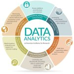 Image for the Tweet beginning: Data Analytics #AI #BigData #MachineLearning #entrepreneur