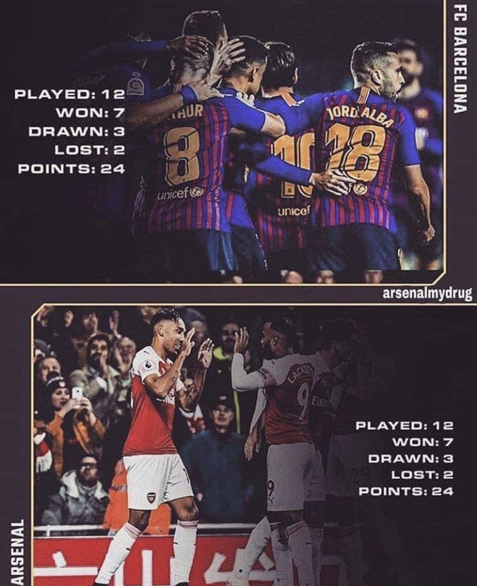 Barca: Top of La Liga Arsenal: 5th in the PL