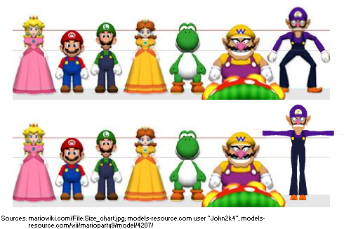 Supper Mario Broth on Twitter: