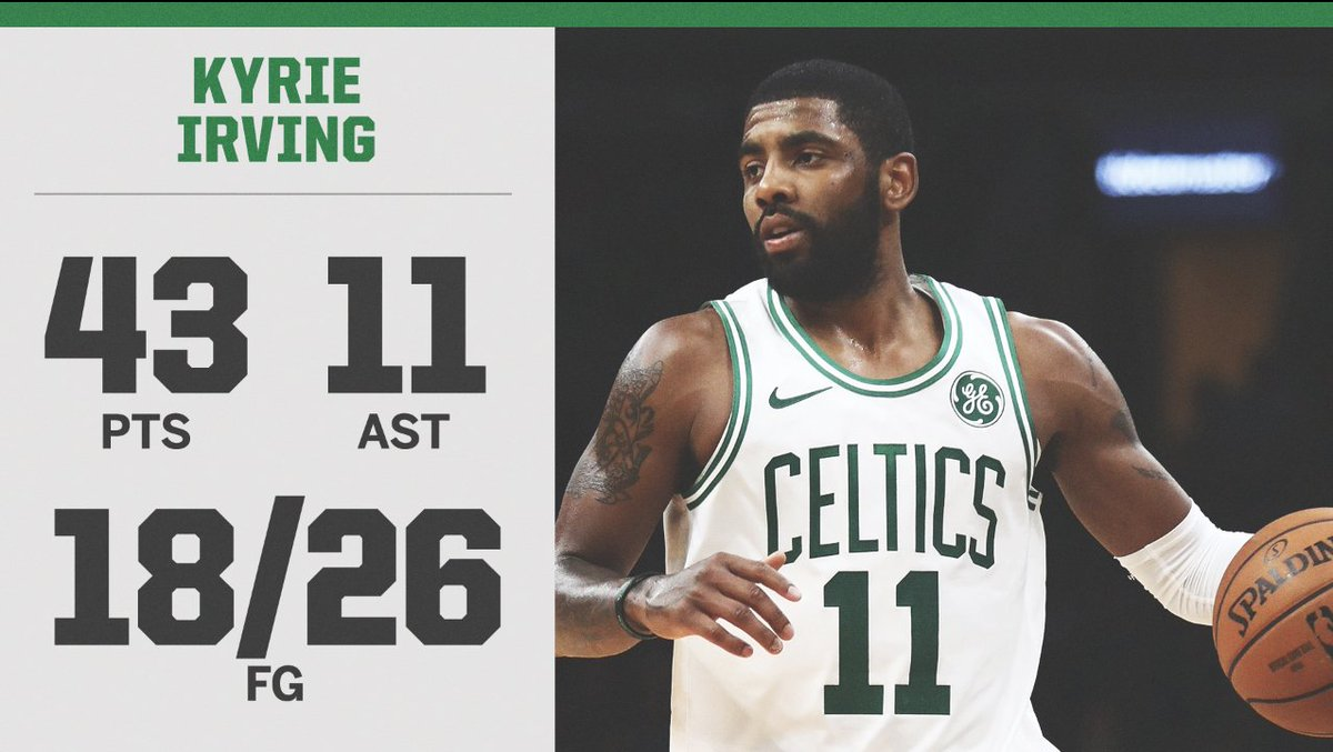 A virtuoso performance from Uncle Drew 🔥
